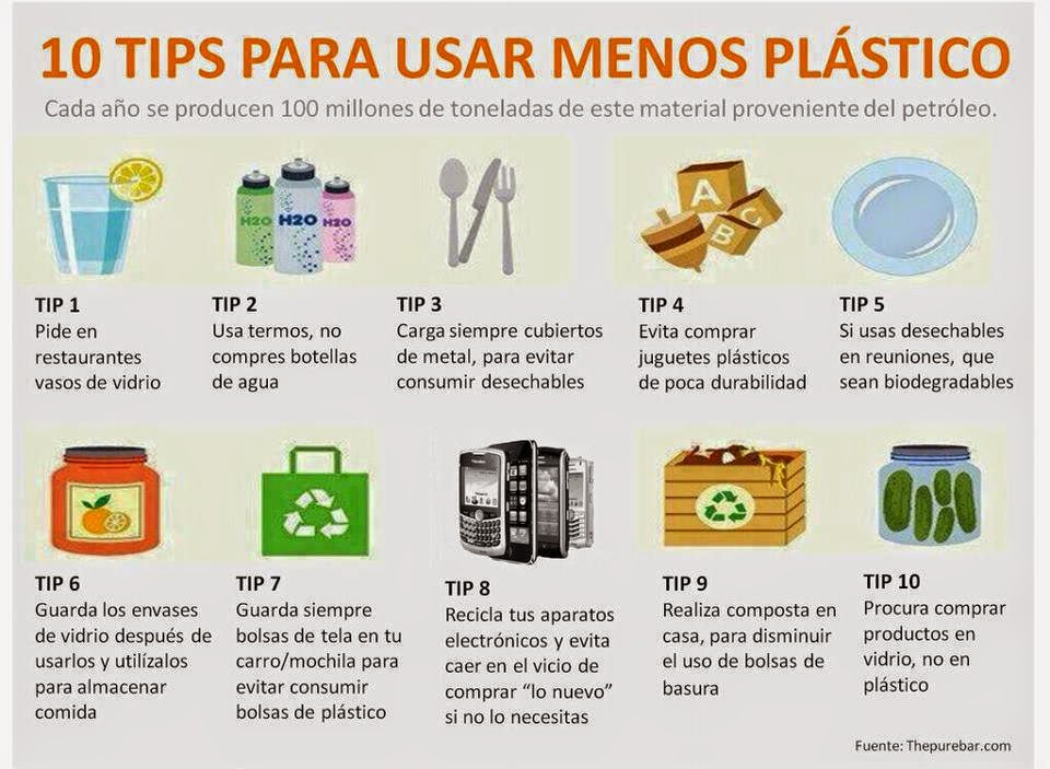10 tips para usar menos pl stico amigos la revista for Plasticos para estanques de agua